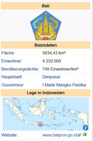 Bali Info